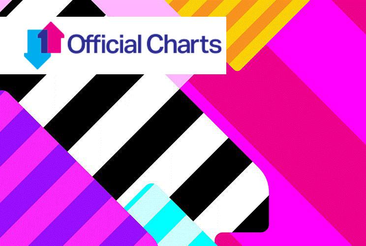 Con cinque numeri 1 i Killers raggiungono un record in UK